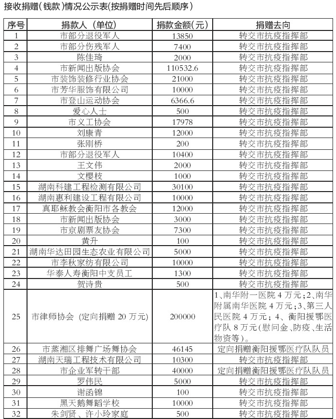 微信截图_20200225091101_看图王.png